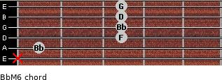 BbM6 for guitar on frets x, 1, 3, 3, 3, 3
