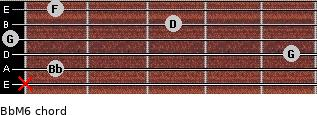 BbM6 for guitar on frets x, 1, 5, 0, 3, 1