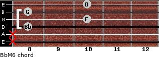 BbM6 for guitar on frets x, x, 8, 10, 8, 10