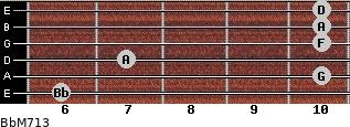 BbM7/13 for guitar on frets 6, 10, 7, 10, 10, 10