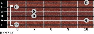 BbM7/13 for guitar on frets 6, 10, 7, 7, 6, 10