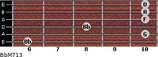 BbM7/13 for guitar on frets 6, 10, 8, 10, 10, 10