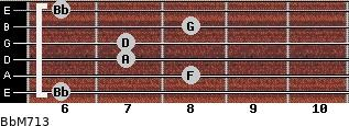 BbM7/13 for guitar on frets 6, 8, 7, 7, 8, 6