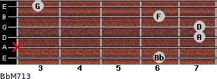 BbM7/13 for guitar on frets 6, x, 7, 7, 6, 3