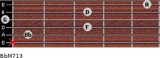 BbM7/13 for guitar on frets x, 1, 3, 0, 3, 5