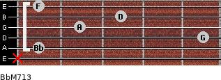 BbM7/13 for guitar on frets x, 1, 5, 2, 3, 1