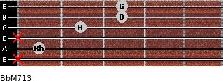 BbM7/13 for guitar on frets x, 1, x, 2, 3, 3