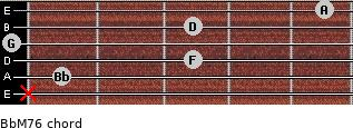 BbM7/6 for guitar on frets x, 1, 3, 0, 3, 5