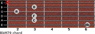BbM7/9 for guitar on frets 6, 3, 3, 2, 3, x