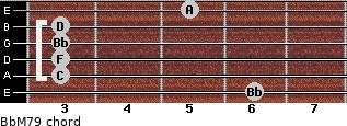 BbM7/9 for guitar on frets 6, 3, 3, 3, 3, 5