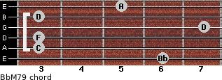 BbM7/9 for guitar on frets 6, 3, 3, 7, 3, 5