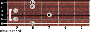 BbM7/9 for guitar on frets 6, 5, 7, 5, 6, 6