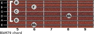 BbM7/9 for guitar on frets 6, 5, 8, 5, 6, 5