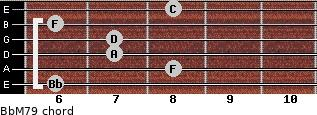 BbM7/9 for guitar on frets 6, 8, 7, 7, 6, 8