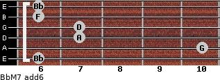 BbM7(add6) for guitar on frets 6, 10, 7, 7, 6, 6