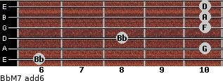 BbM7(add6) for guitar on frets 6, 10, 8, 10, 10, 10