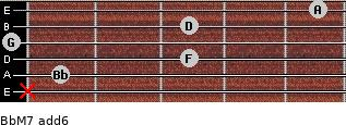 BbM7(add6) for guitar on frets x, 1, 3, 0, 3, 5
