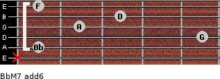 BbM7(add6) for guitar on frets x, 1, 5, 2, 3, 1