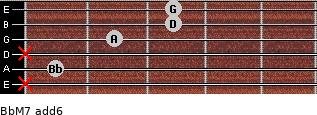 BbM7(add6) for guitar on frets x, 1, x, 2, 3, 3