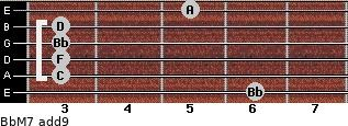BbM7(add9) for guitar on frets 6, 3, 3, 3, 3, 5
