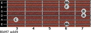 BbM7(add9) for guitar on frets 6, 3, 7, 7, 6, 6