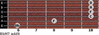 BbM7(add9) for guitar on frets 6, 8, 10, 10, 10, 10