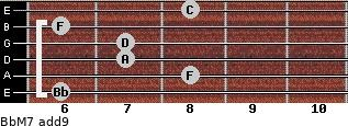 BbM7(add9) for guitar on frets 6, 8, 7, 7, 6, 8