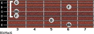 BbMaj6 for guitar on frets 6, 5, 3, 3, 6, 3
