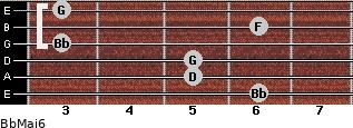 BbMaj6 for guitar on frets 6, 5, 5, 3, 6, 3
