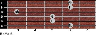 BbMaj6 for guitar on frets 6, 5, 5, 3, 6, 6
