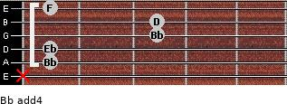 Bb add(4) guitar chord