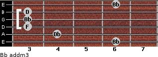Bb add(m3) guitar chord