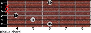 Bbaug for guitar on frets 6, 5, 4, x, x, 6