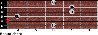 Bbaug for guitar on frets 6, x, 4, 7, 7, 6