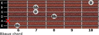 Bbaug for guitar on frets 6, x, 8, 7, 7, 10