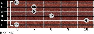 Bbaug6 for guitar on frets 6, 10, 8, 7, 7, 6