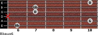 Bbaug6 for guitar on frets 6, 10, x, 7, 7, 10