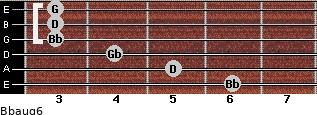 Bbaug6 for guitar on frets 6, 5, 4, 3, 3, 3