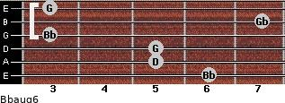 Bbaug6 for guitar on frets 6, 5, 5, 3, 7, 3