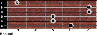 Bbaug6 for guitar on frets 6, 5, 5, 7, 7, 3