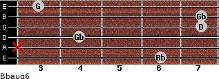 Bbaug6 for guitar on frets 6, x, 4, 7, 7, 3