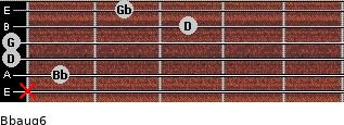 Bbaug6 for guitar on frets x, 1, 0, 0, 3, 2