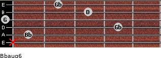 Bbaug6 for guitar on frets x, 1, 4, 0, 3, 2