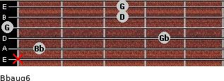 Bbaug6 for guitar on frets x, 1, 4, 0, 3, 3