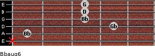 Bbaug6 for guitar on frets x, 1, 4, 3, 3, 3