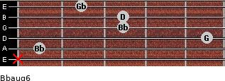 Bbaug6 for guitar on frets x, 1, 5, 3, 3, 2
