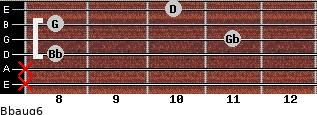 Bbaug6 for guitar on frets x, x, 8, 11, 8, 10