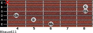 Bbaug6/11 for guitar on frets 6, 5, 4, 8, 8, x