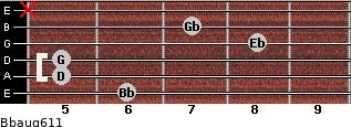 Bbaug6/11 for guitar on frets 6, 5, 5, 8, 7, x