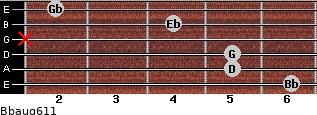 Bbaug6/11 for guitar on frets 6, 5, 5, x, 4, 2
